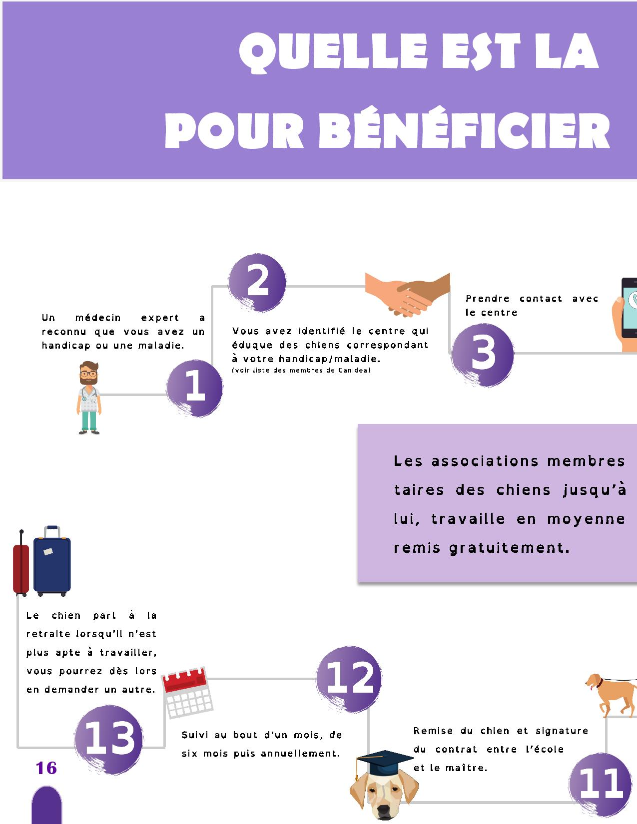 CANIDEA -Brochure chiens guides-assistance-page-016